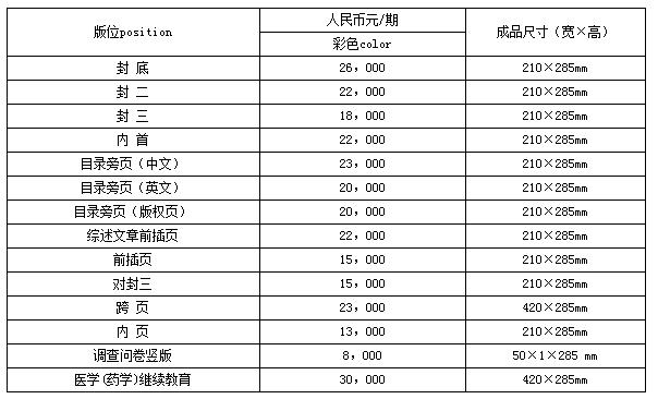 中国保健营养广告部.png